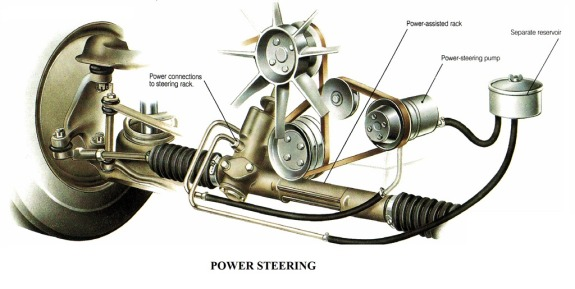 POWER-STERING-SYSTEM-STEERING-MECHANISM